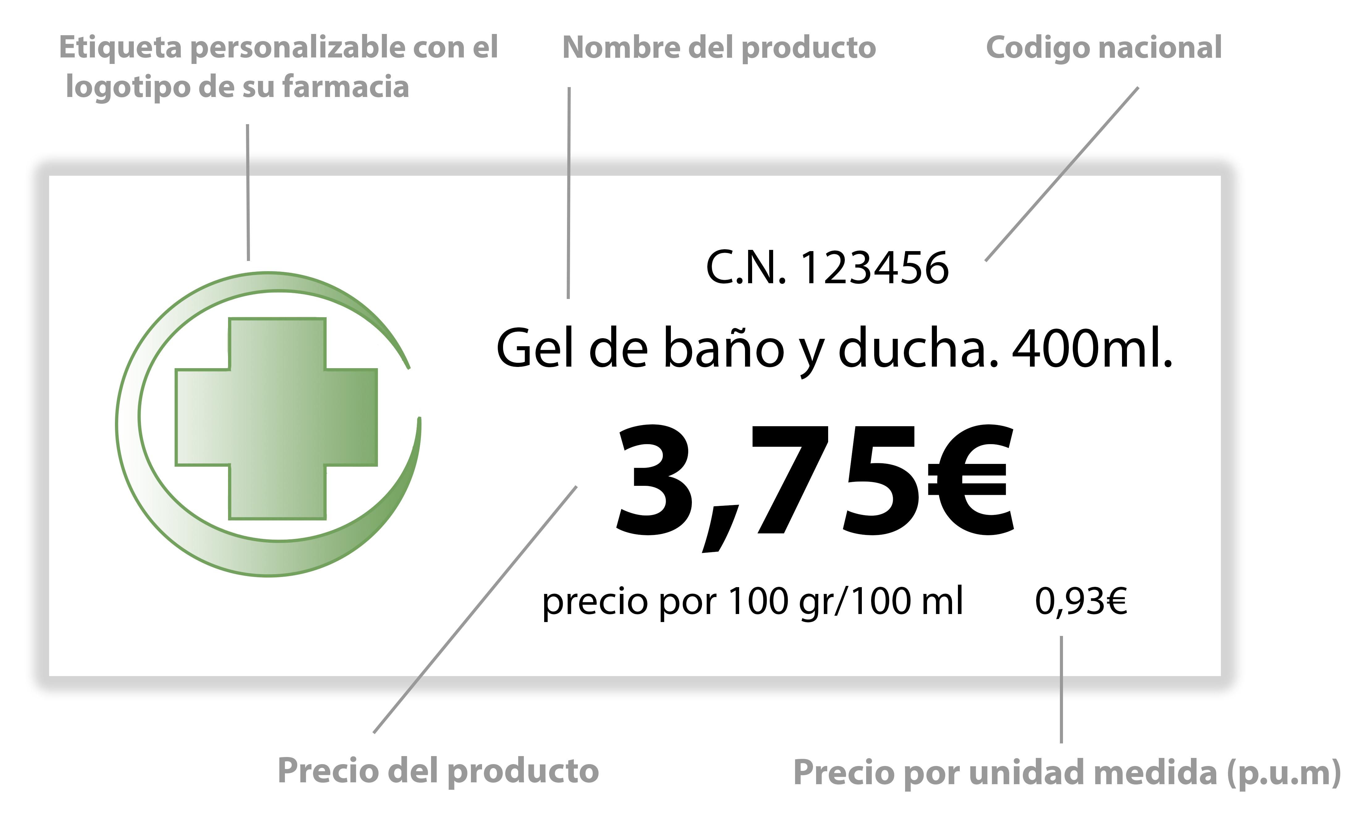 ETIQUETAS PRECIOS - Gesfarm