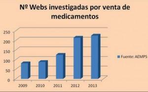 notoicias_venta_internet-1
